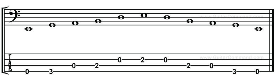 Bass Scales Chart