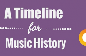 6 Fascinating Periods in Music History [Infographic]